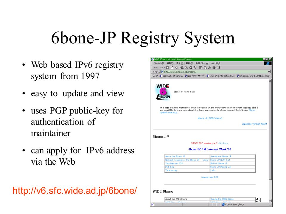6bone-JP Registry System Web based IPv6 registry system from 1997 easy to update and view uses PGP public-key for authentication of maintainer can apply for IPv6 address via the Web http://v6.sfc.wide.ad.jp/6bone/ 54