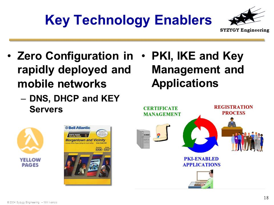 SYZYGY Engineering 18 Key Technology Enablers Zero Configuration in rapidly deployed and mobile networks –DNS, DHCP and KEY Servers PKI, IKE and Key Management and Applications © 2004 Syzygy Engineering – Will Ivancic