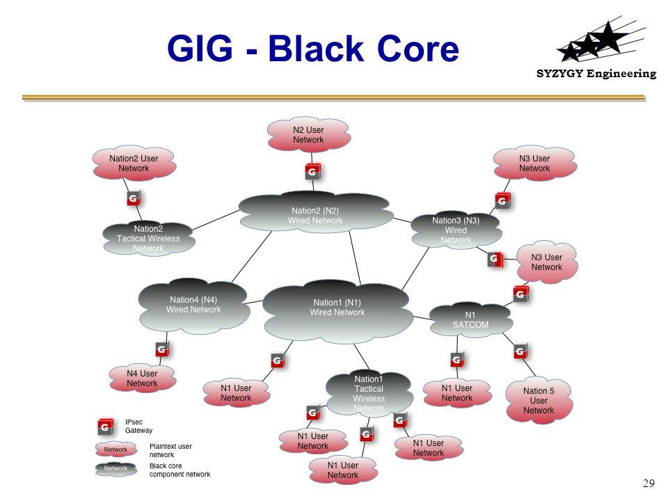 SYZYGY Engineering 29 GIG - Black Core