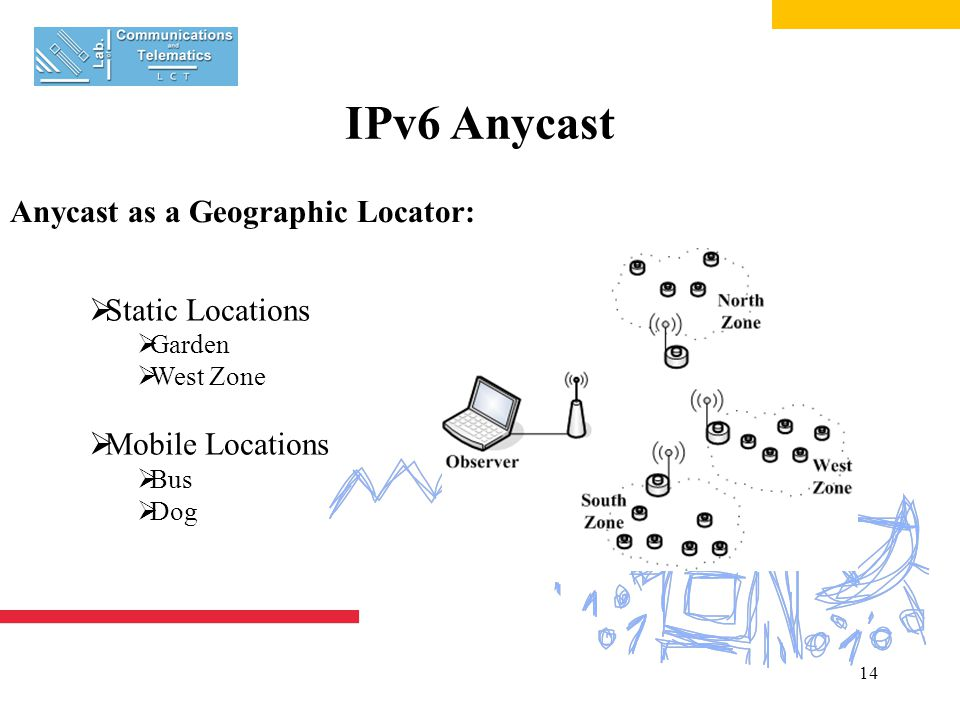 14 IPv6 Anycast  Static Locations  Garden  West Zone  Mobile Locations  Bus  Dog Anycast as a Geographic Locator: