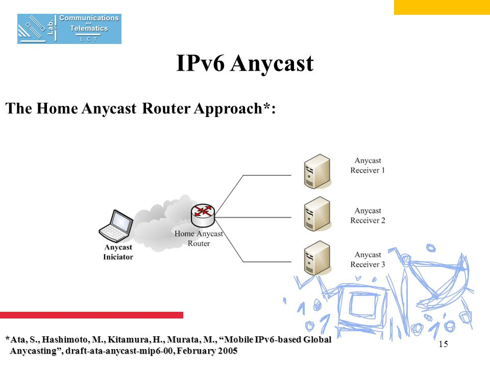 15 IPv6 Anycast The Home Anycast Router Approach*: *Ata, S., Hashimoto, M., Kitamura, H., Murata, M., Mobile IPv6-based Global Anycasting , draft-ata-anycast-mip6-00, February 2005