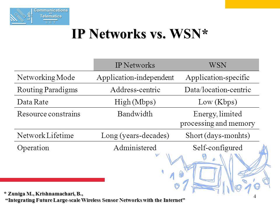 15 IPv6 Anycast The Home Anycast Router Approach*: *Ata, S., Hashimoto, M., Kitamura, H., Murata, M., Mobile IPv6-based Global Anycasting , draft-ata-anycast-mip6-00, February 2005