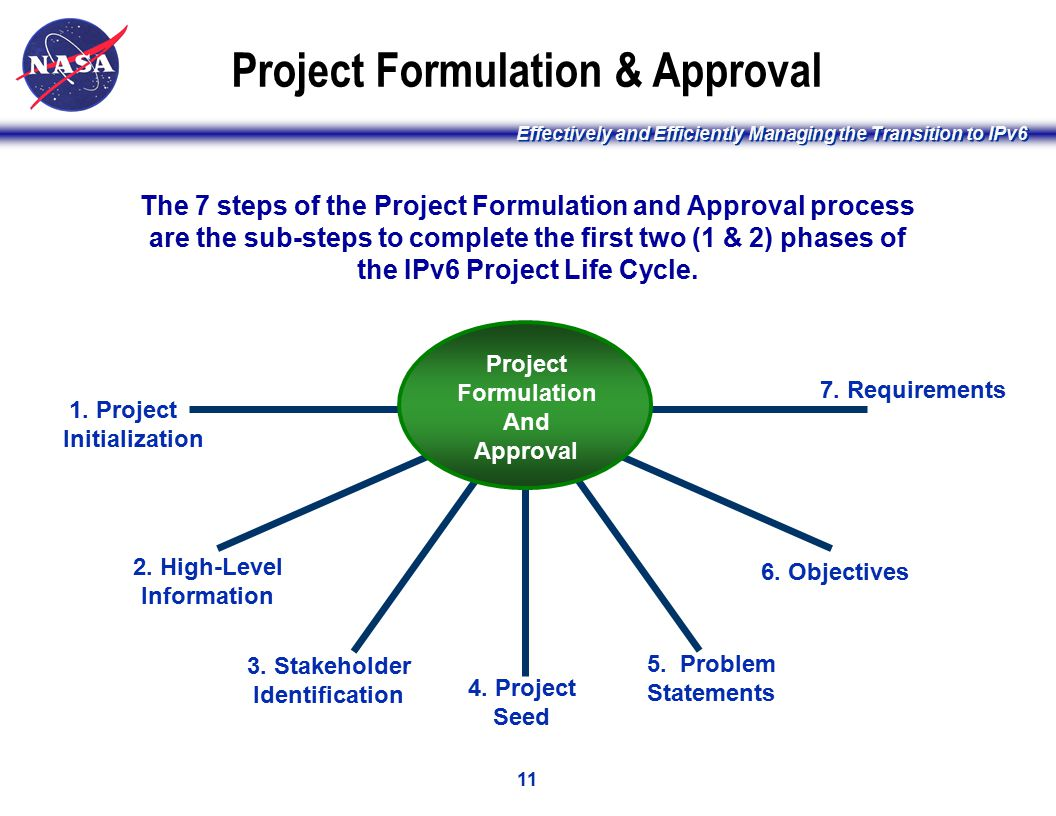 Effectively and Efficiently Managing the Transition to IPv6 11 Project Formulation & Approval Project Formulation And Approval 1.