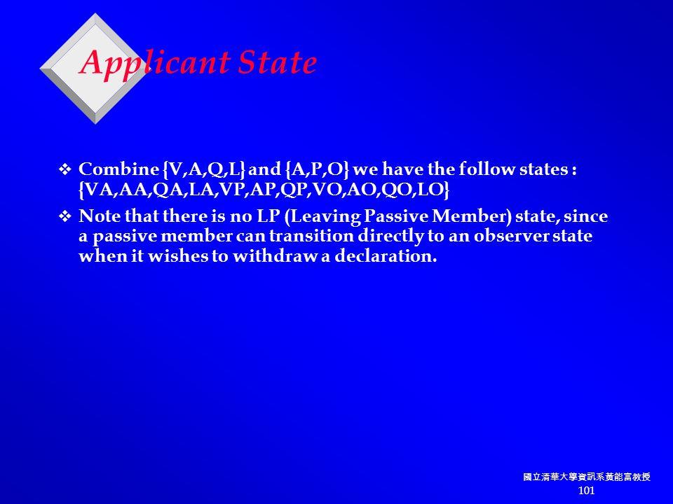 國立清華大學資訊系黃能富教授 101 Applicant State  Combine {V,A,Q,L} and {A,P,O} we have the follow states : {VA,AA,QA,LA,VP,AP,QP,VO,AO,QO,LO}  Note that there is no LP (Leaving Passive Member) state, since a passive member can transition directly to an observer state when it wishes to withdraw a declaration.
