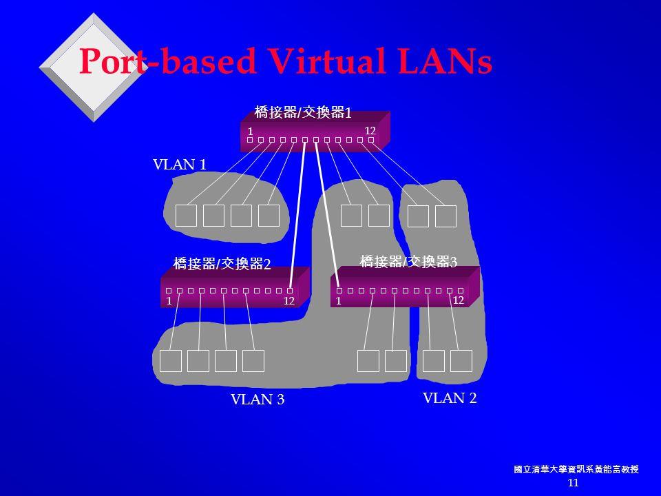 國立清華大學資訊系黃能富教授 11 VLAN 1 VLAN 3 VLAN 2 橋接器 / 交換器 1 橋接器 / 交換器 2 橋接器 / 交換器 3 1 12 1 1 Port-based Virtual LANs