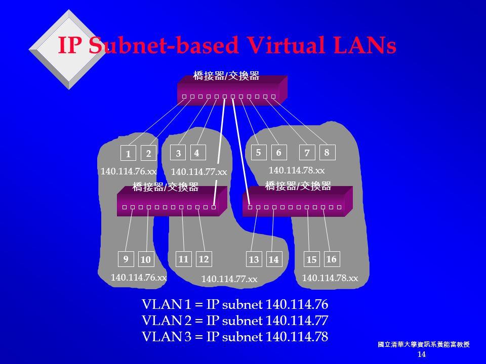 國立清華大學資訊系黃能富教授 14 VLAN 1 = IP subnet 140.114.76 VLAN 2 = IP subnet 140.114.77 VLAN 3 = IP subnet 140.114.78 橋接器 / 交換器 1 2 3 4 56 7 8 9 10 11 12 1314 15 16 140.114.76.xx 140.114.77.xx 140.114.78.xx 140.114.76.xx 140.114.77.xx IP Subnet-based Virtual LANs