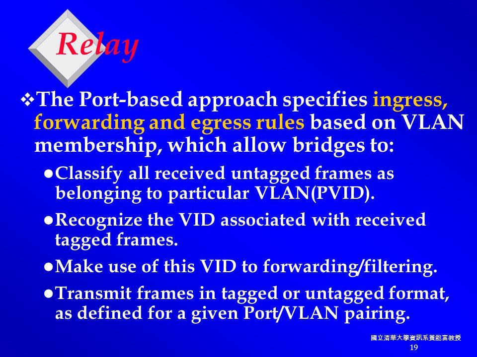 國立清華大學資訊系黃能富教授 19 Relay  The Port-based approach specifies ingress, forwarding and egress rules based on VLAN membership, which allow bridges to: Classify all received untagged frames as belonging to particular VLAN(PVID).
