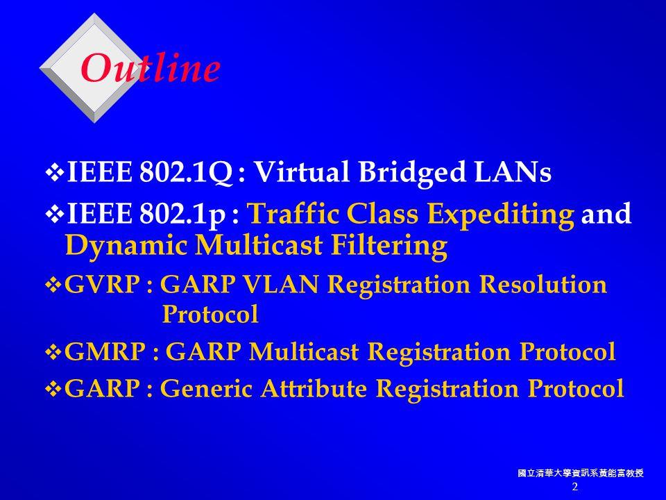 國立清華大學資訊系黃能富教授 13 VLAN 1 VLAN 2 VLAN 3 VLAN 4 1 2 3 4 5 6 7 8 9 10 11 12 1314 15 16 橋接器 / 交換器 1 橋接器 / 交換器 2 橋接器 / 交換器 3 MAC-based Virtual LANs -- MAC 5 moves
