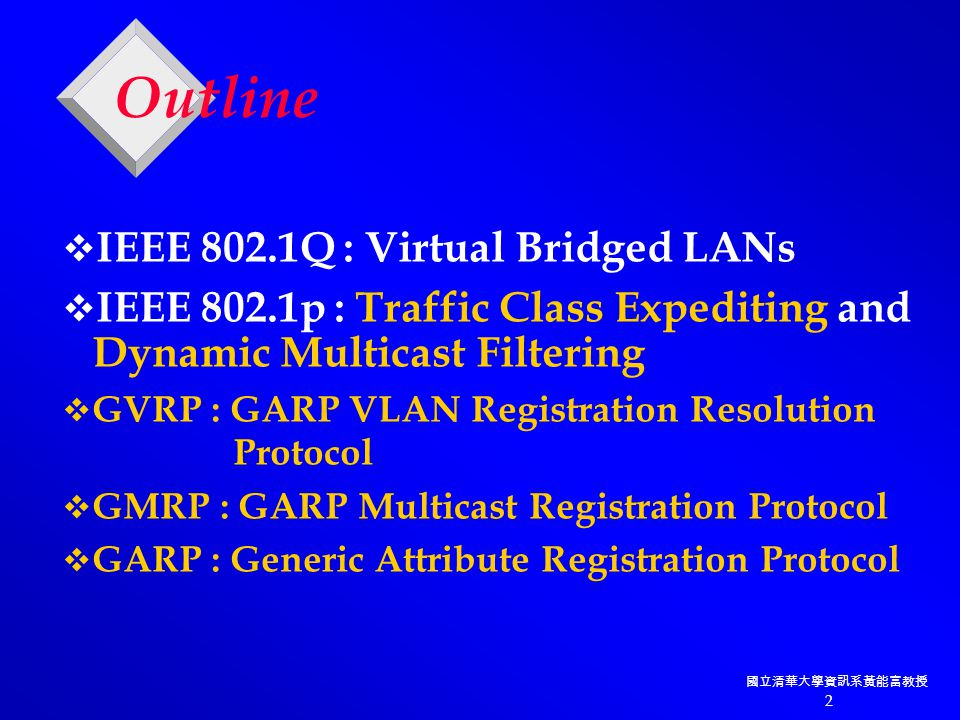 國立清華大學資訊系黃能富教授 43 Static Filtering Entry MAC VLAN ID Port MAP MACa 2 MACb 3 MACc 3 MACd 2 MACe 4 Control Element Individual MAC, Group MAC, All Group MAC, All Unregistered Group MAC Forward, Filter, According to dynamic FD