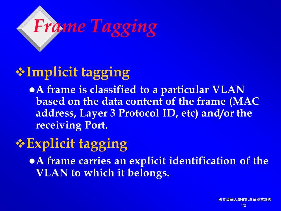 國立清華大學資訊系黃能富教授 20 Frame Tagging  Implicit tagging A frame is classified to a particular VLAN based on the data content of the frame (MAC address, Layer 3 Protocol ID, etc) and/or the receiving Port.