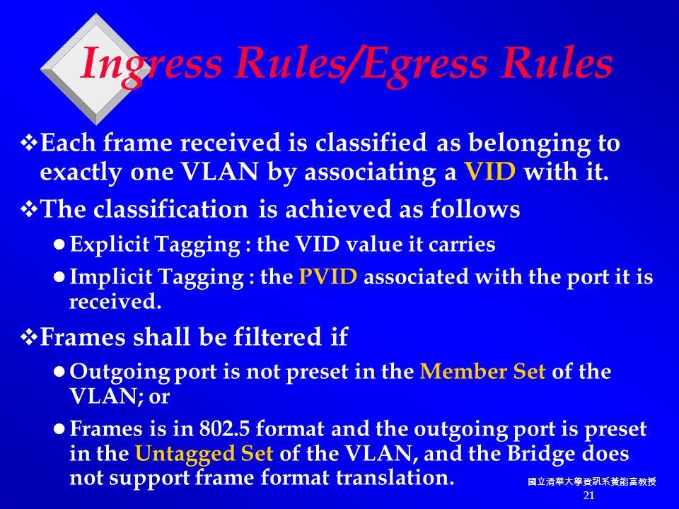 國立清華大學資訊系黃能富教授 21 Ingress Rules/Egress Rules  Each frame received is classified as belonging to exactly one VLAN by associating a VID with it.