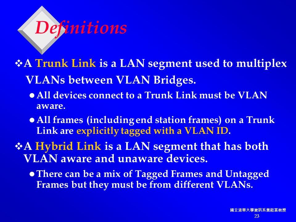 國立清華大學資訊系黃能富教授 23 Definitions  A Trunk Link is a LAN segment used to multiplex VLANs between VLAN Bridges.