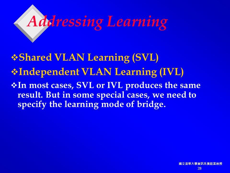 國立清華大學資訊系黃能富教授 28 Addressing Learning  Shared VLAN Learning (SVL)  Independent VLAN Learning (IVL)  In most cases, SVL or IVL produces the same result.