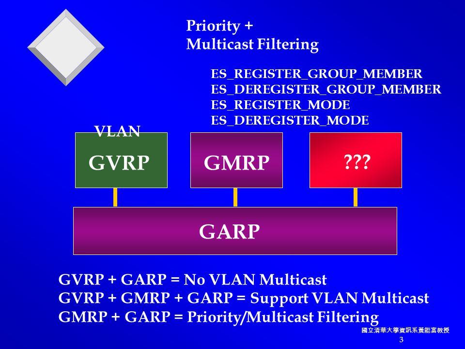 國立清華大學資訊系黃能富教授 3 GARP GVRPGMRP .