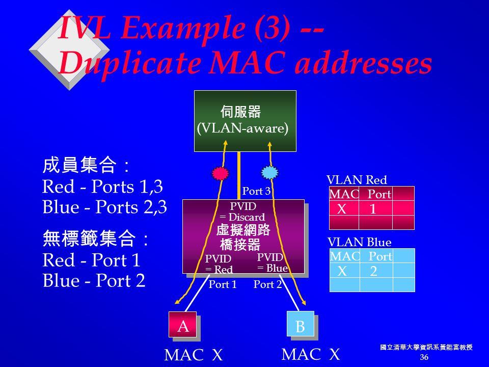 國立清華大學資訊系黃能富教授 36 虛擬網路 橋接器 PVID = Discard PVID = Red PVID = Blue 伺服器 (VLAN-aware) Port 3 Port 2Port 1 A B X 1 MAC Port VLAN Red X 2 MAC Port VLAN Blue 成員集合: Red - Ports 1,3 Blue - Ports 2,3 無標籤集合: Red - Port 1 Blue - Port 2 MAC X IVL Example (3) -- Duplicate MAC addresses