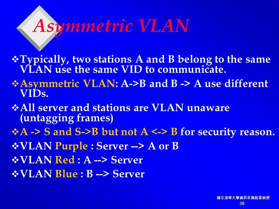 國立清華大學資訊系黃能富教授 38  Typically, two stations A and B belong to the same VLAN use the same VID to communicate.
