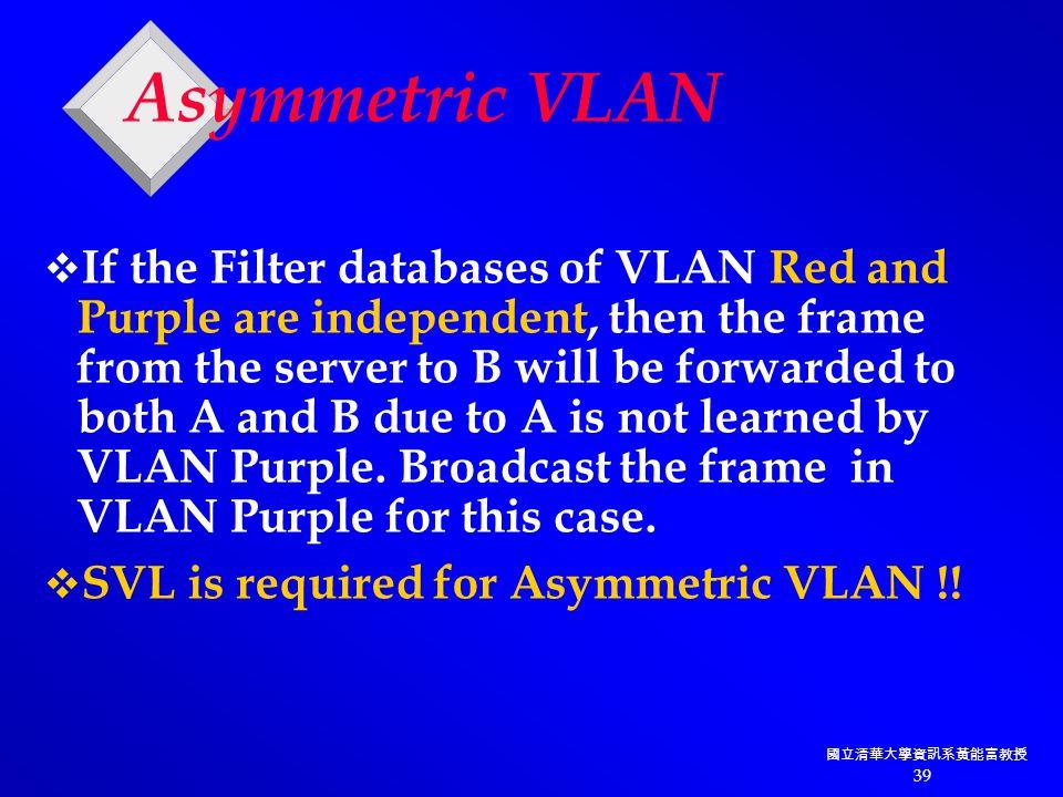國立清華大學資訊系黃能富教授 39 Asymmetric VLAN  If the Filter databases of VLAN Red and Purple are independent, then the frame from the server to B will be forwarded to both A and B due to A is not learned by VLAN Purple.