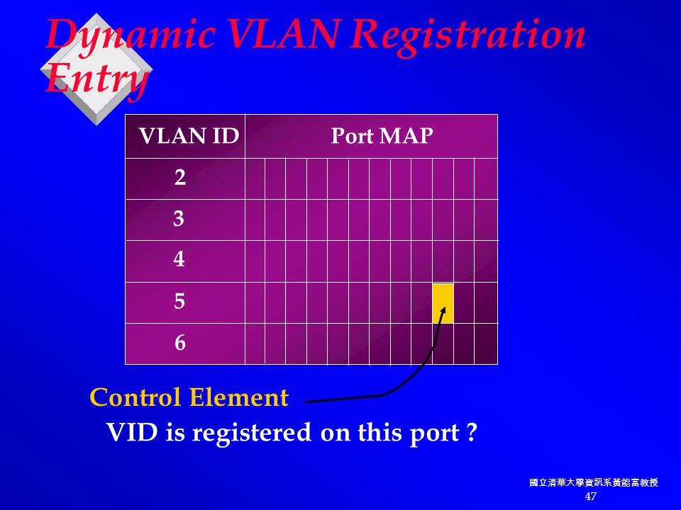 國立清華大學資訊系黃能富教授 47 Dynamic VLAN Registration Entry VLAN ID Port MAP 2 3 4 5 6 Control Element VID is registered on this port