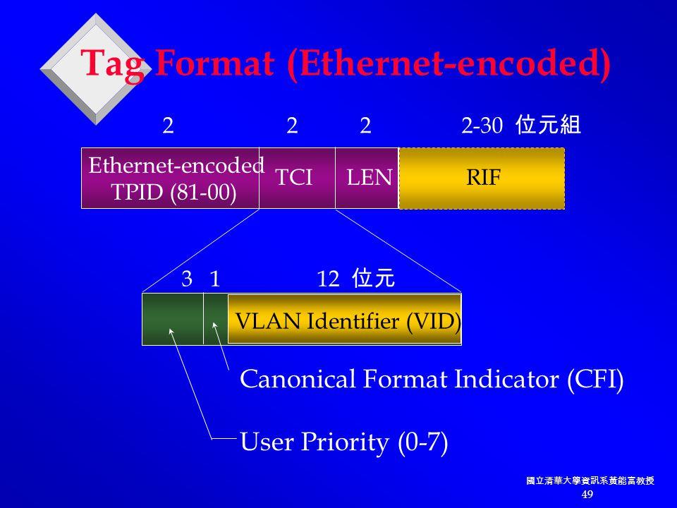 國立清華大學資訊系黃能富教授 49 3 1 12 位元 VLAN Identifier (VID) Canonical Format Indicator (CFI) User Priority (0-7) Ethernet-encoded TPID (81-00) TCI LEN RIF 2 2 2 2-30 位元組 Tag Format (Ethernet-encoded)