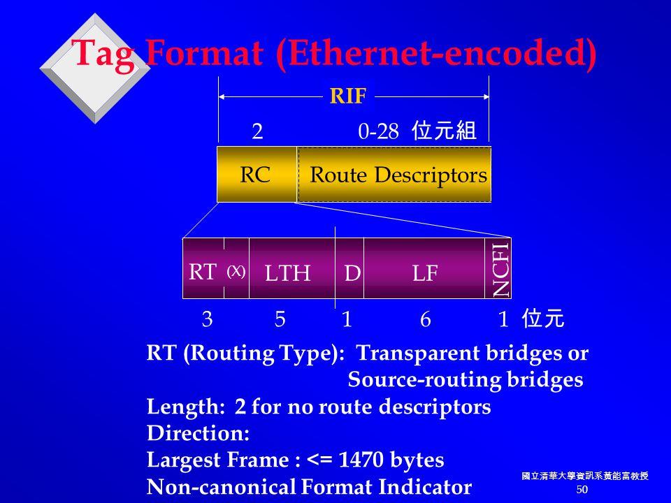 國立清華大學資訊系黃能富教授 50 3 5 1 6 1 位元 NCFI RC Route Descriptors 2 0-28 位元組 RT (X) LTH D LF Tag Format (Ethernet-encoded) RIF RT (Routing Type): Transparent bridges or Source-routing bridges Length: 2 for no route descriptors Direction: Largest Frame : <= 1470 bytes Non-canonical Format Indicator