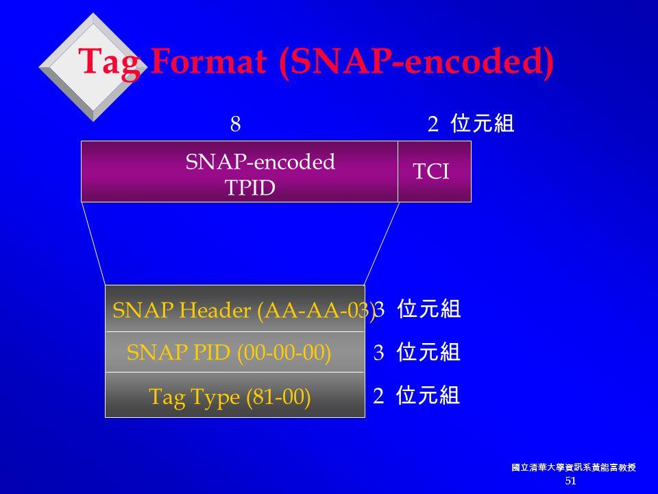 國立清華大學資訊系黃能富教授 51 SNAP Header (AA-AA-03) SNAP-encoded TPID TCI 8 2 位元組 Tag Format (SNAP-encoded) SNAP PID (00-00-00) Tag Type (81-00) 3 位元組 2 位元組
