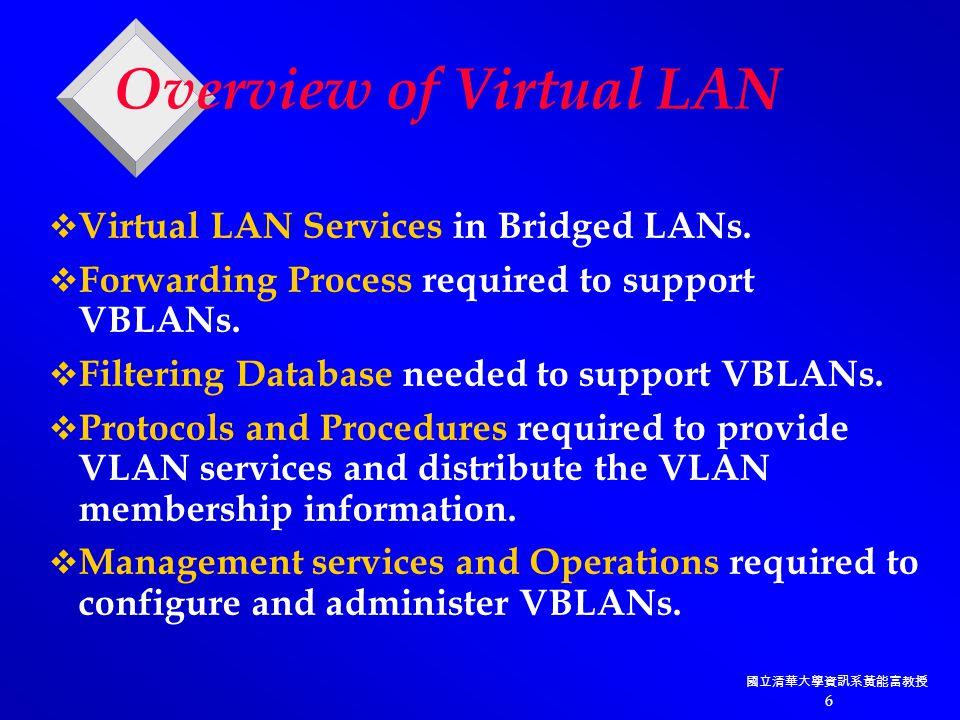 國立清華大學資訊系黃能富教授 27 Bridge Operation  A Bridge filters frames to ensure that traffic destined for a given VLAN is forwarded only on segments that form a path to members of that VLAN.
