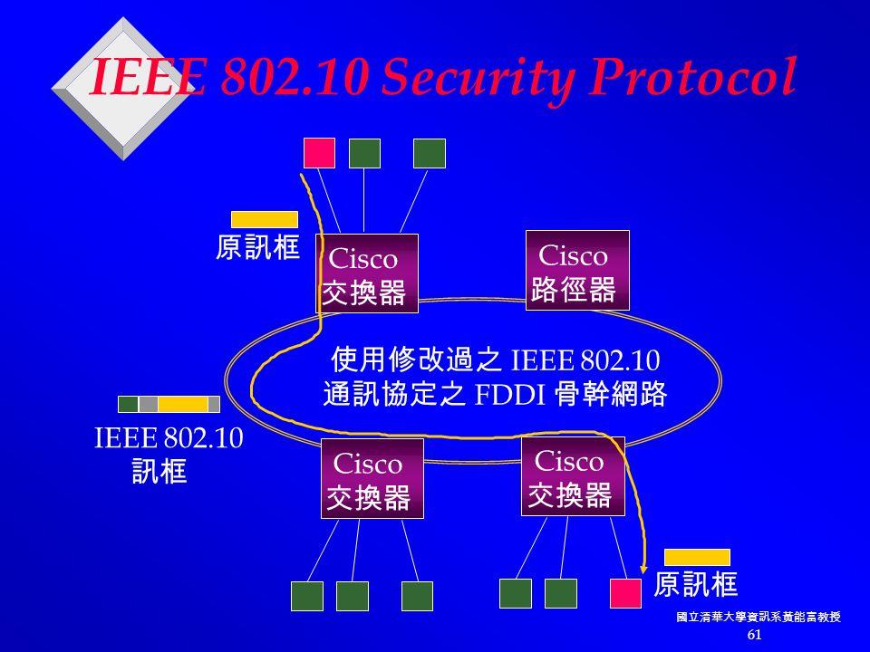 國立清華大學資訊系黃能富教授 61 使用修改過之 IEEE 802.10 通訊協定之 FDDI 骨幹網路 Cisco 交換器 Cisco 交換器 Cisco 交換器 Cisco 路徑器 原訊框 IEEE 802.10 訊框 IEEE 802.10 Security Protocol