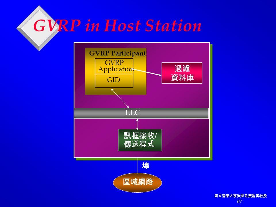 國立清華大學資訊系黃能富教授 67 區域網路 LLC 訊框接收 / 傳送程式 埠 GVRP Application GID GVRP Participant 過濾 資料庫 GVRP in Host Station
