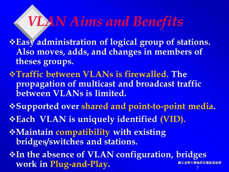國立清華大學資訊系黃能富教授 48 VLAN Tag Structure  Tag Protocol Identifier (TPID)  Tag Control Information (TCI) User-Priority Canonical Format Indicator VID Ethernet-encoded TPID TCI SNAP-encoded TPID TCI 3 1 12 Bits Canonical Format Indicator User-Priority VLAN Identifier (VID) 2222 8282