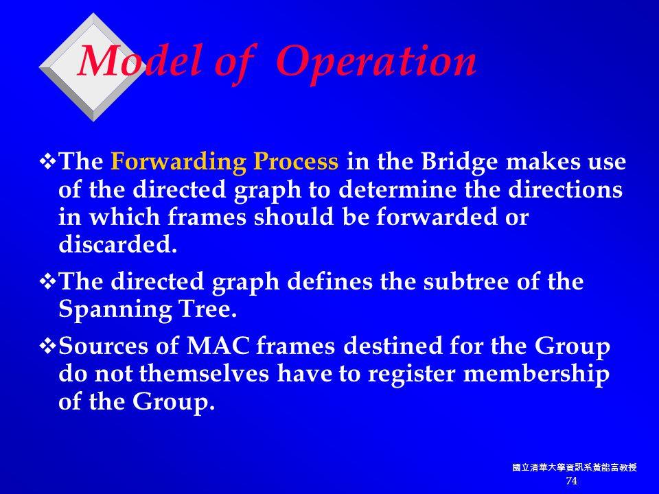 國立清華大學資訊系黃能富教授 74 Model of Operation  The Forwarding Process in the Bridge makes use of the directed graph to determine the directions in which frames should be forwarded or discarded.