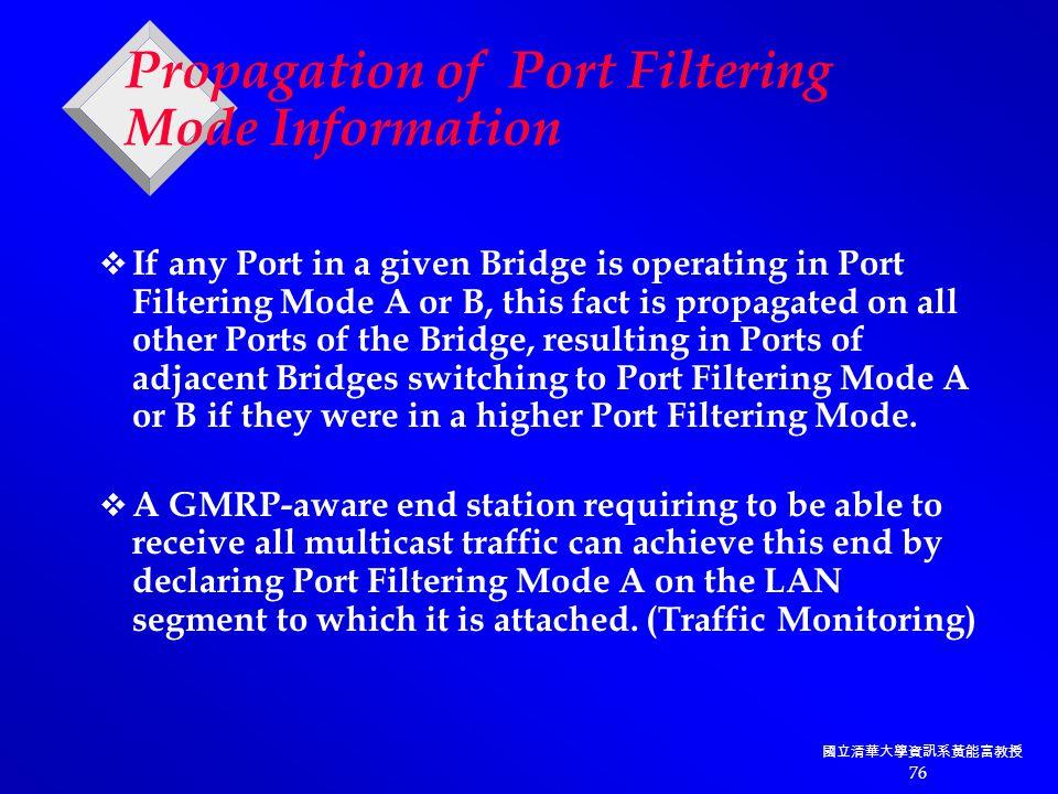 國立清華大學資訊系黃能富教授 76 Propagation of Port Filtering Mode Information  If any Port in a given Bridge is operating in Port Filtering Mode A or B, this fact is propagated on all other Ports of the Bridge, resulting in Ports of adjacent Bridges switching to Port Filtering Mode A or B if they were in a higher Port Filtering Mode.