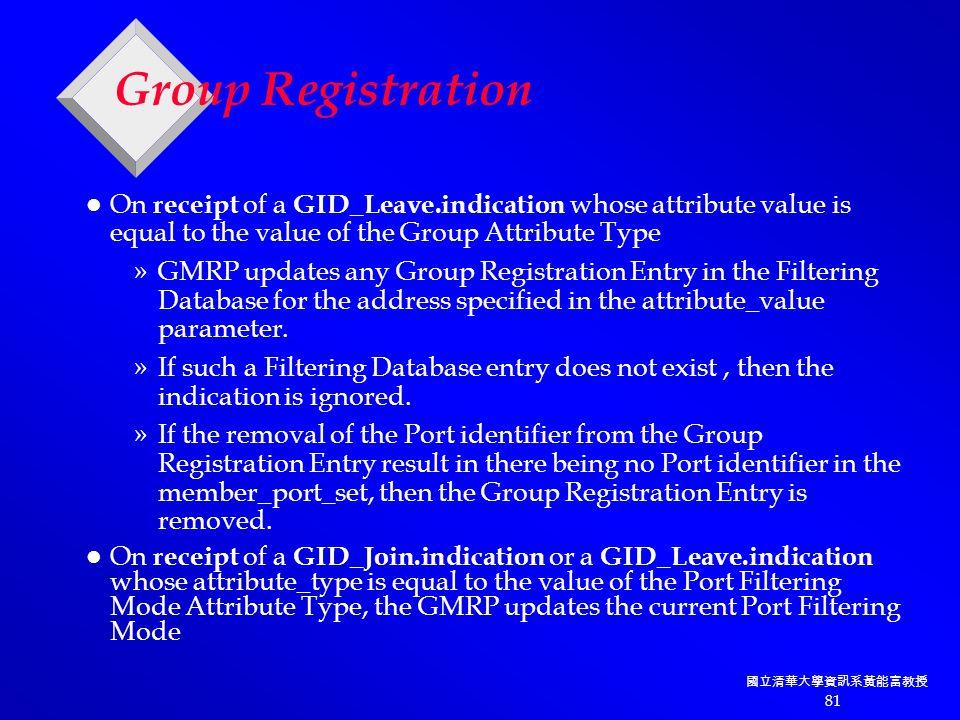 國立清華大學資訊系黃能富教授 81 Group Registration On receipt of a GID_Leave.indication whose attribute value is equal to the value of the Group Attribute Type »GMRP updates any Group Registration Entry in the Filtering Database for the address specified in the attribute_value parameter.