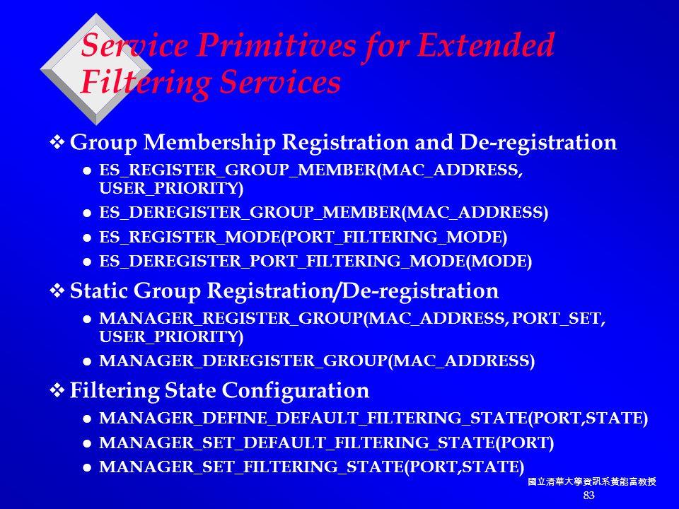 國立清華大學資訊系黃能富教授 83 Service Primitives for Extended Filtering Services  Group Membership Registration and De-registration ES_REGISTER_GROUP_MEMBER(MAC_ADDRESS, USER_PRIORITY) ES_DEREGISTER_GROUP_MEMBER(MAC_ADDRESS) ES_REGISTER_MODE(PORT_FILTERING_MODE) ES_DEREGISTER_PORT_FILTERING_MODE(MODE)  Static Group Registration/De-registration MANAGER_REGISTER_GROUP(MAC_ADDRESS, PORT_SET, USER_PRIORITY) MANAGER_DEREGISTER_GROUP(MAC_ADDRESS)  Filtering State Configuration MANAGER_DEFINE_DEFAULT_FILTERING_STATE(PORT,STATE) MANAGER_SET_DEFAULT_FILTERING_STATE(PORT) MANAGER_SET_FILTERING_STATE(PORT,STATE)