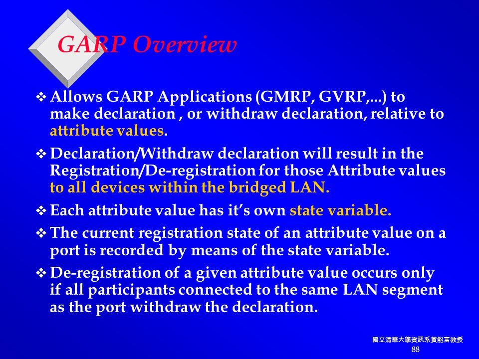 國立清華大學資訊系黃能富教授 88 GARP Overview  Allows GARP Applications (GMRP, GVRP,...) to make declaration, or withdraw declaration, relative to attribute values.