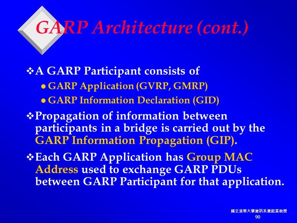 國立清華大學資訊系黃能富教授 90 GARP Architecture (cont.)  A GARP Participant consists of GARP Application (GVRP, GMRP) GARP Information Declaration (GID)  Propagation of information between participants in a bridge is carried out by the GARP Information Propagation (GIP).