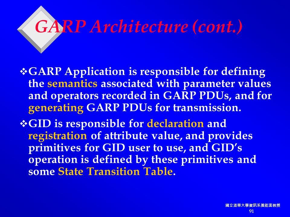 國立清華大學資訊系黃能富教授 91 GARP Architecture (cont.)  GARP Application is responsible for defining the semantics associated with parameter values and operators recorded in GARP PDUs, and for generating GARP PDUs for transmission.