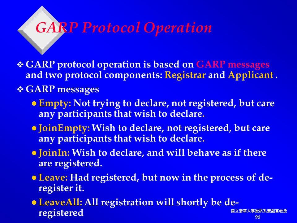 國立清華大學資訊系黃能富教授 96 GARP Protocol Operation  GARP protocol operation is based on GARP messages and two protocol components: Registrar and Applicant.