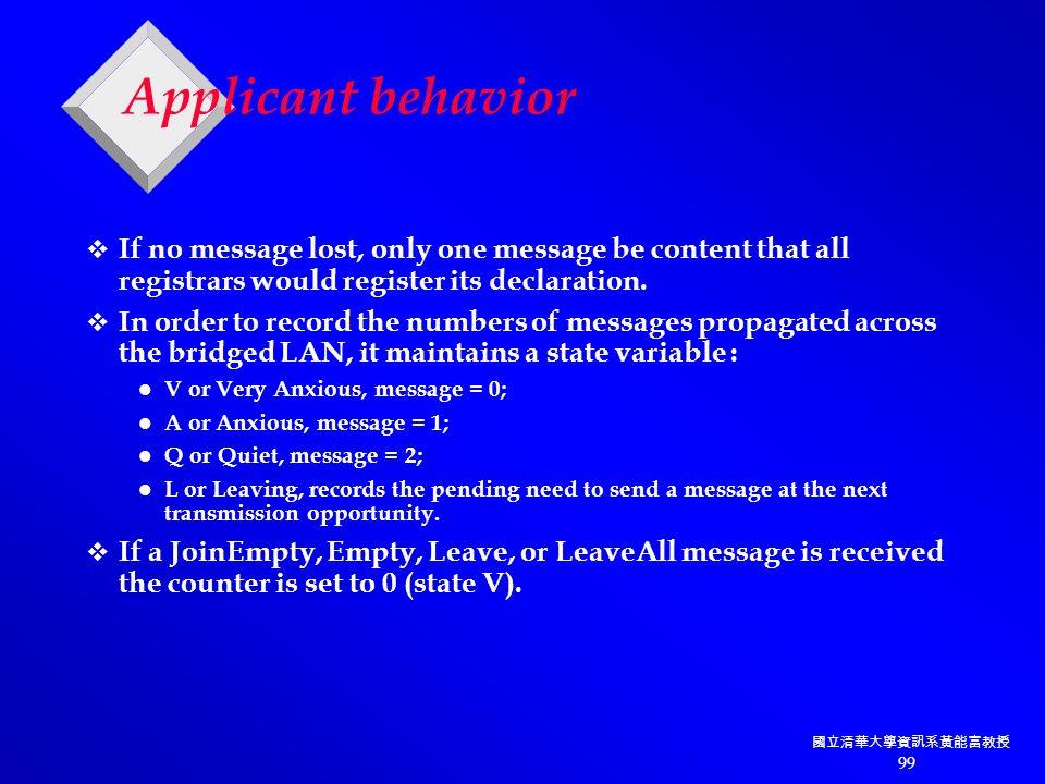 國立清華大學資訊系黃能富教授 99 Applicant behavior  If no message lost, only one message be content that all registrars would register its declaration.
