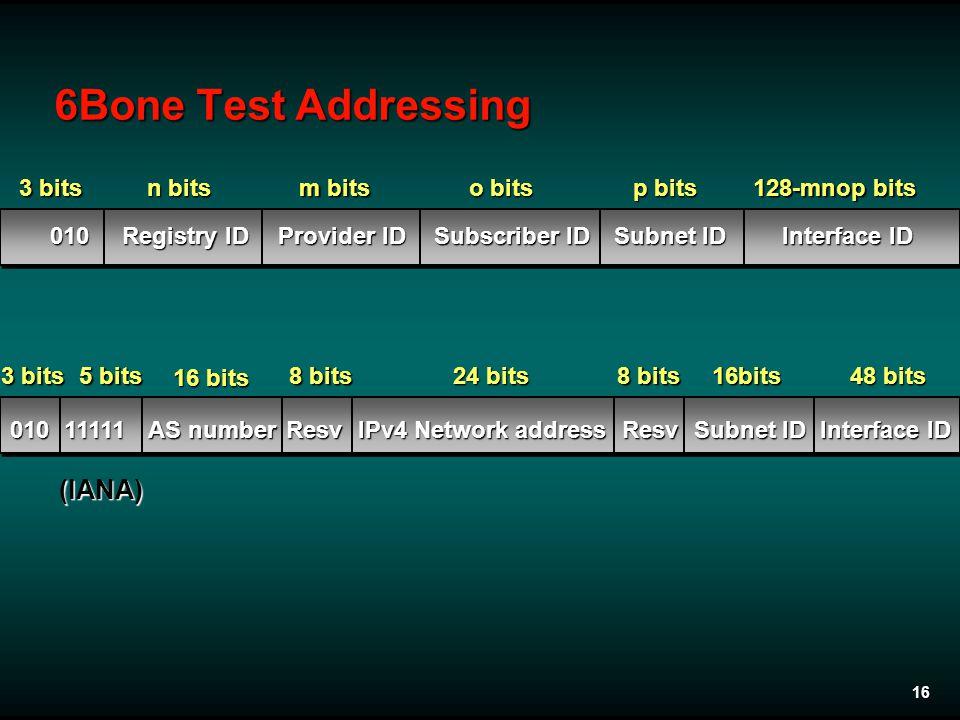 16 6Bone Test Addressing 010Registry IDProvider IDSubscriber IDSubnet IDInterface ID 01011111AS numberResvIPv4 Network addressResvSubnet IDInterface I