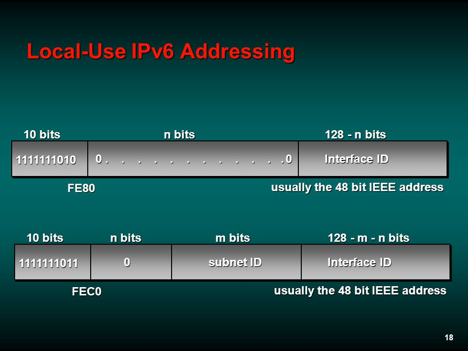 18 1111111010 0 Interface ID 10 bits n bits 128 - n bits usually the 48 bit IEEE address 0............