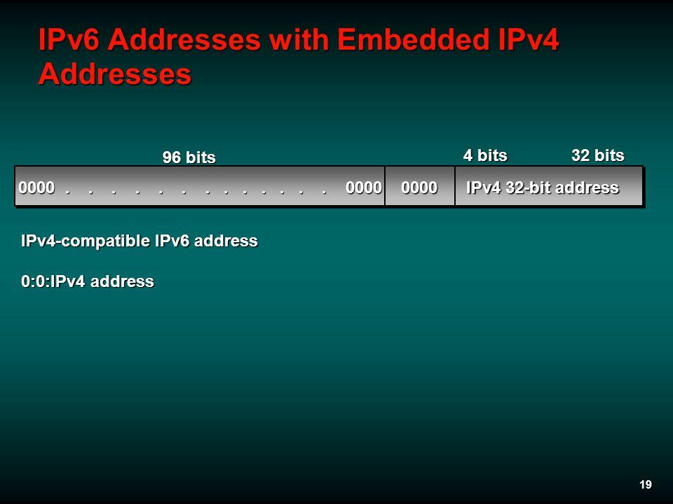 19 IPv6 Addresses with Embedded IPv4 Addresses 0000............. 0000 0000 IPv4 32-bit address IPv4-compatible IPv6 address 0:0:IPv4 address 96 bits 4