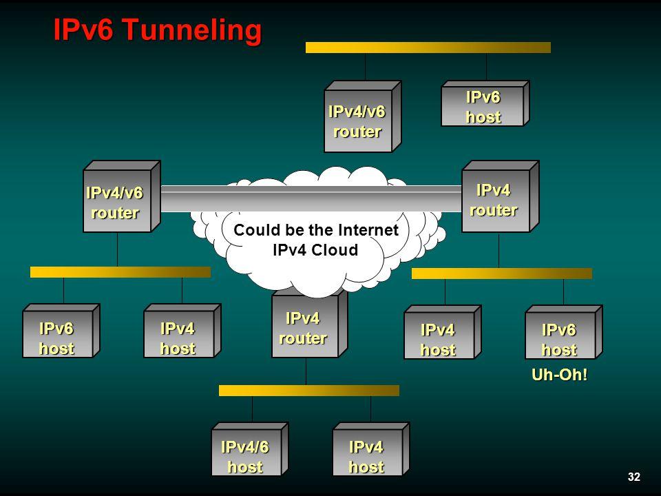 32 IPv6 Tunneling IPv6hostIPv4host IPv4/v6router Uh-Oh! IPv6host Could be the Internet IPv4 Cloud IPv4/v6router IPv4router IPv4hostIPv6host IPv4/6host