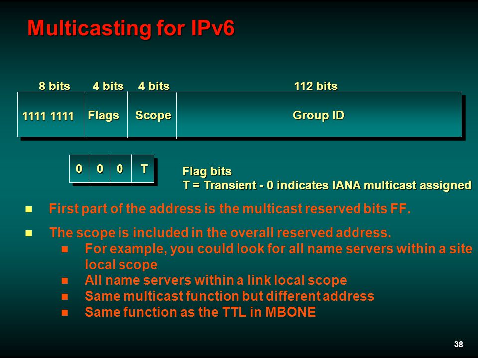 38 Multicasting for IPv6 1111 1111 FlagsScope Group ID 8 bits 4 bits 112 bits 000T Flag bits T = Transient - 0 indicates IANA multicast assigned First part of the address is the multicast reserved bits FF.
