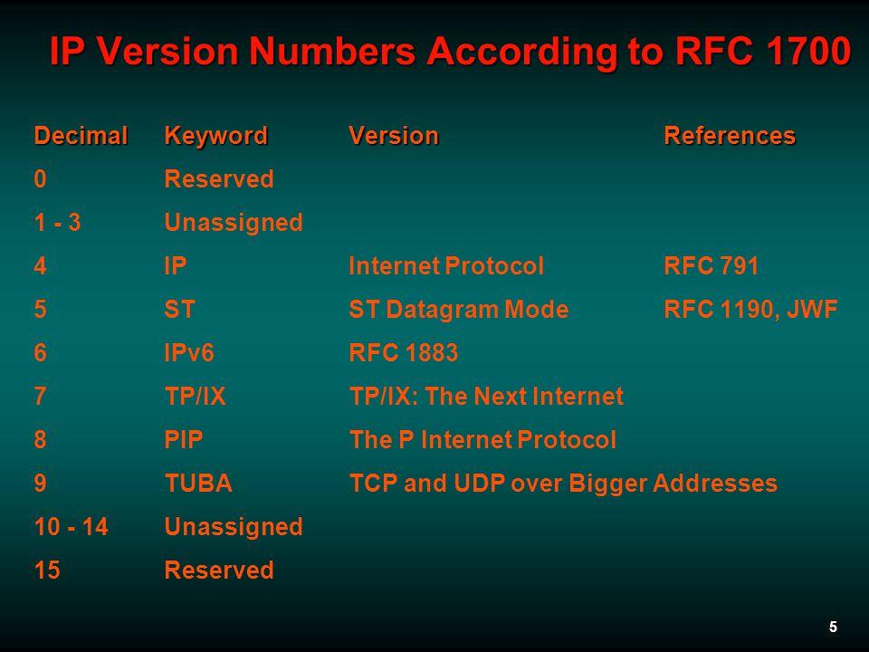 5 IP Version Numbers According to RFC 1700 DecimalKeywordVersionReferences 0Reserved 1 - 3Unassigned 4IPInternet ProtocolRFC 791 5STST Datagram ModeRF