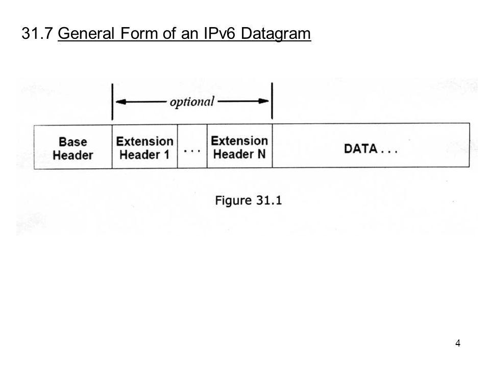 4 31.7 General Form of an IPv6 Datagram