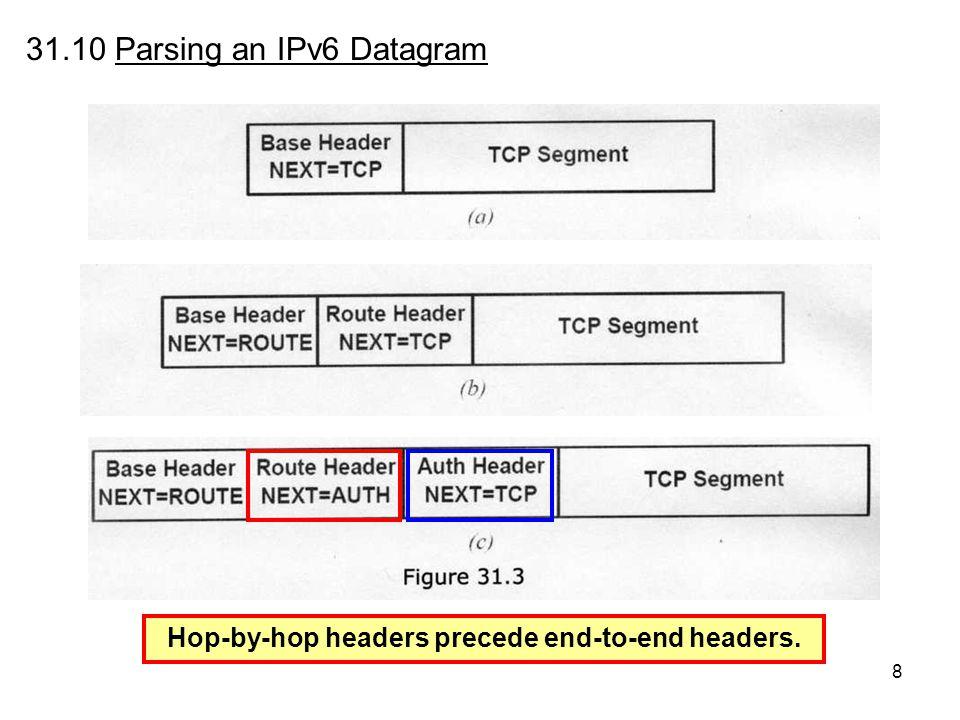 8 31.10 Parsing an IPv6 Datagram Hop-by-hop headers precede end-to-end headers.