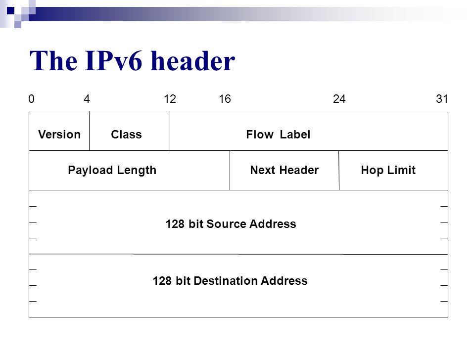 The IPv4 header 0 bits31 VerIHLTotal Length IdentifierFlagsFragment Offset 32 bit Source Address 32 bit Destination Address 482416 Service Type Option