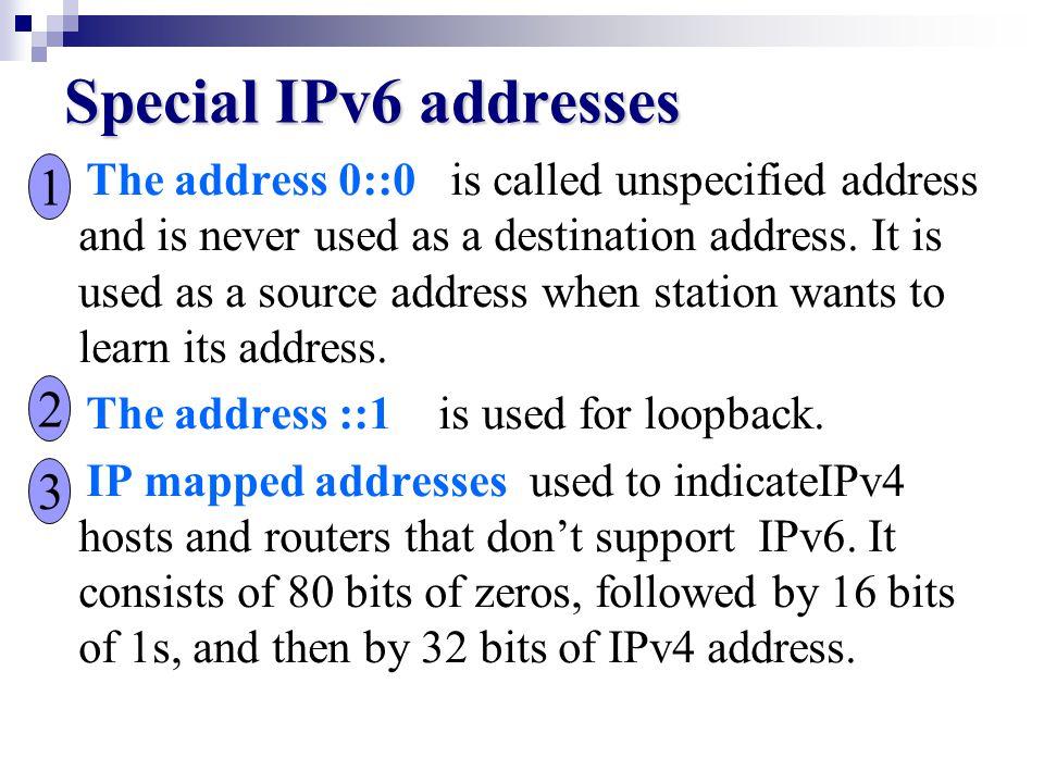 Network Addressing Address types based on prefixes Address types based on prefixes
