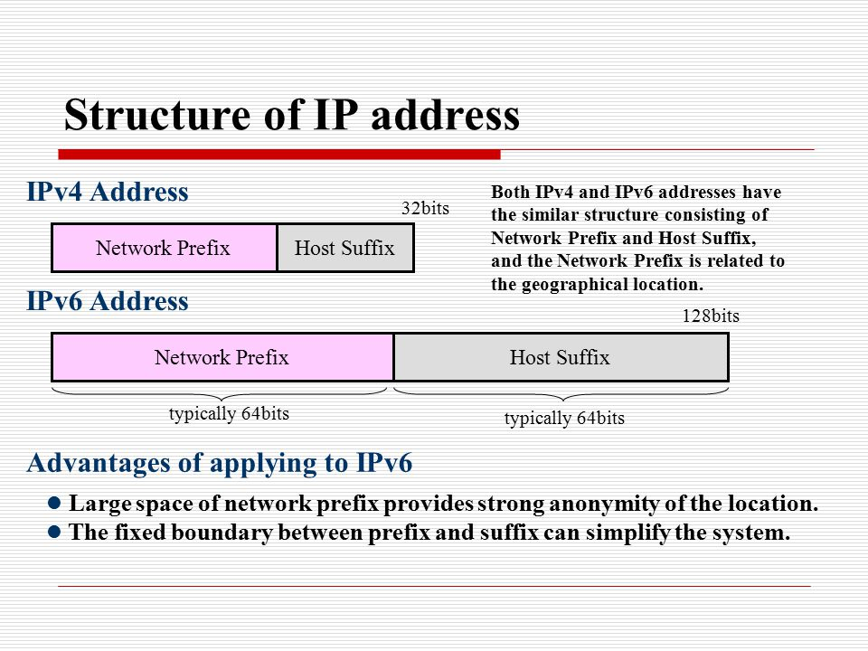 Structure of IP address Network Prefix IPv4 Address Host Suffix 32bits IPv6 Address Network PrefixHost Suffix 128bits typically 64bits Both IPv4 and IPv6 addresses have the similar structure consisting of Network Prefix and Host Suffix, and the Network Prefix is related to the geographical location.