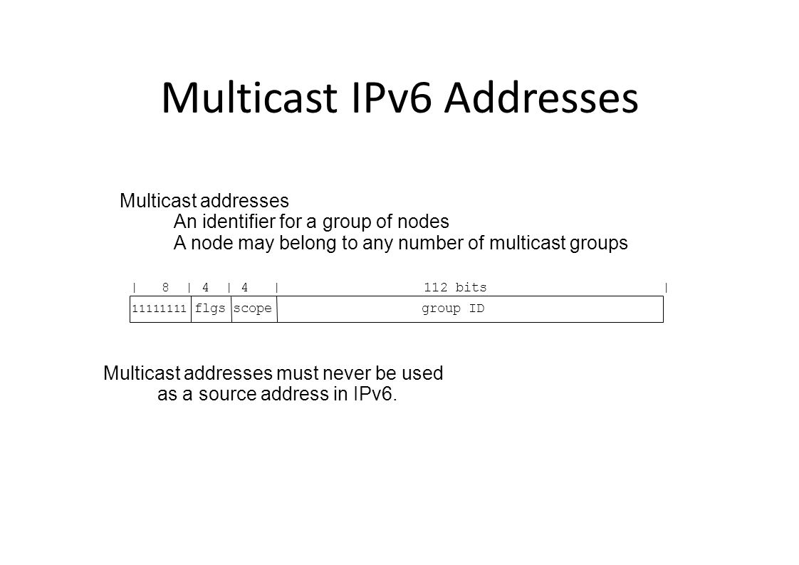 Multicast IPv6 Addresses flgs group ID | 8 | 4 | 4 | 112 bits | 11111111 Multicast addresses An identifier for a group of nodes A node may belong to any number of multicast groups scope Multicast addresses must never be used as a source address in IPv6.